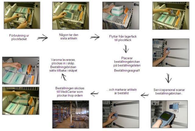 jit-process